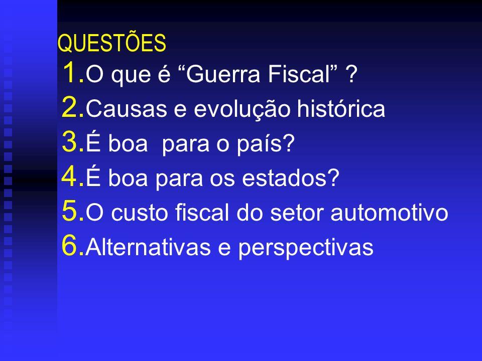 QUESTÕES 1.O que é Guerra Fiscal . 2. Causas e evolução histórica 3.