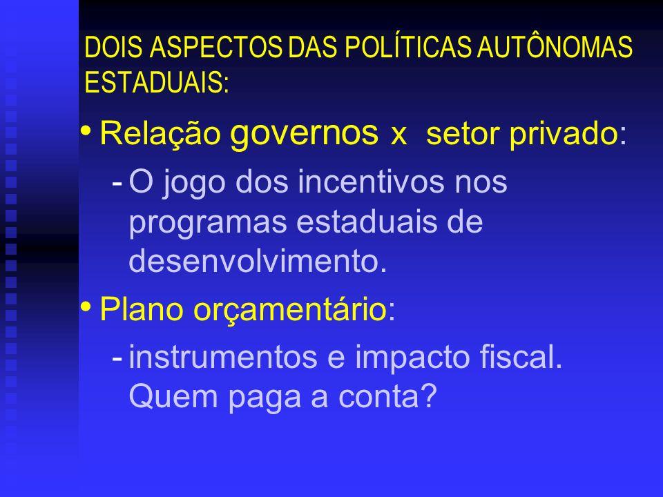 DOIS ASPECTOS DAS POLÍTICAS AUTÔNOMAS ESTADUAIS: Relação governos x setor privado: -O jogo dos incentivos nos programas estaduais de desenvolvimento.