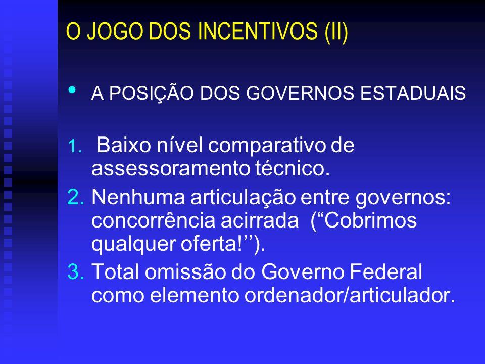 A POSIÇÃO DOS GOVERNOS ESTADUAIS 1. Baixo nível comparativo de assessoramento técnico. 2.Nenhuma articulação entre governos: concorrência acirrada (Co