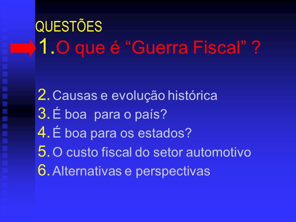 Relações federativas: evolução histórica -Sistema tributário -Instituições de controle pelo Gov.