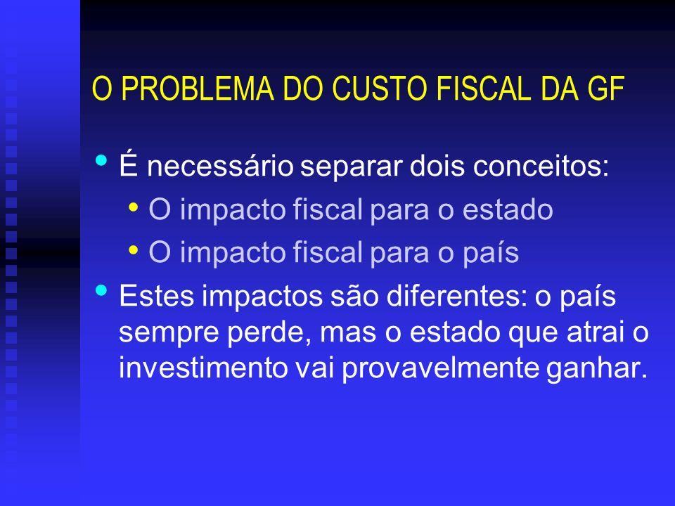 O PROBLEMA DO CUSTO FISCAL DA GF É necessário separar dois conceitos: O impacto fiscal para o estado O impacto fiscal para o país Estes impactos são d