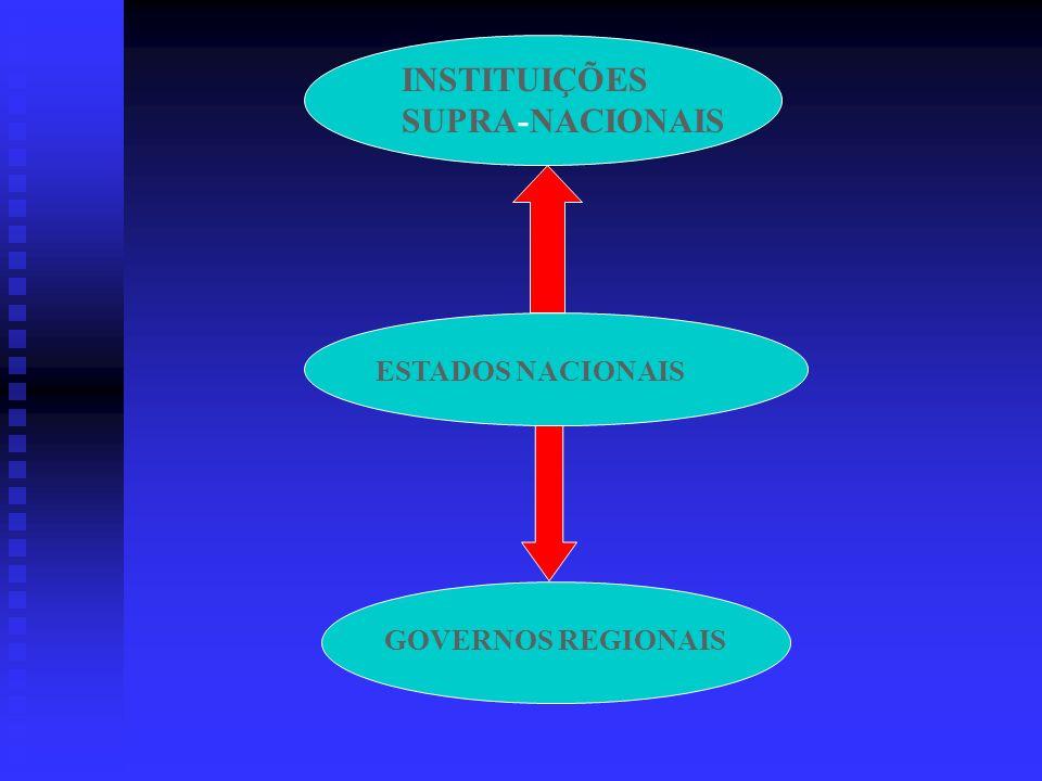 ALTERNATIVAS DE SOLUÇÃO RELATIVAS AO INSTRUMENTO PRINCIPAL a)Adoção do princípio do destino Elimina grande parte do poder de fogo;inverte a relação de força: estados grandes terão maior poder de subsidiamento.
