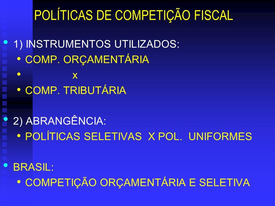 POLÍTICAS DE COMPETIÇÃO FISCAL 1) INSTRUMENTOS UTILIZADOS: COMP. ORÇAMENTÁRIA x COMP. TRIBUTÁRIA 2) ABRANGÊNCIA: POLÍTICAS SELETIVAS X POL. UNIFORMES