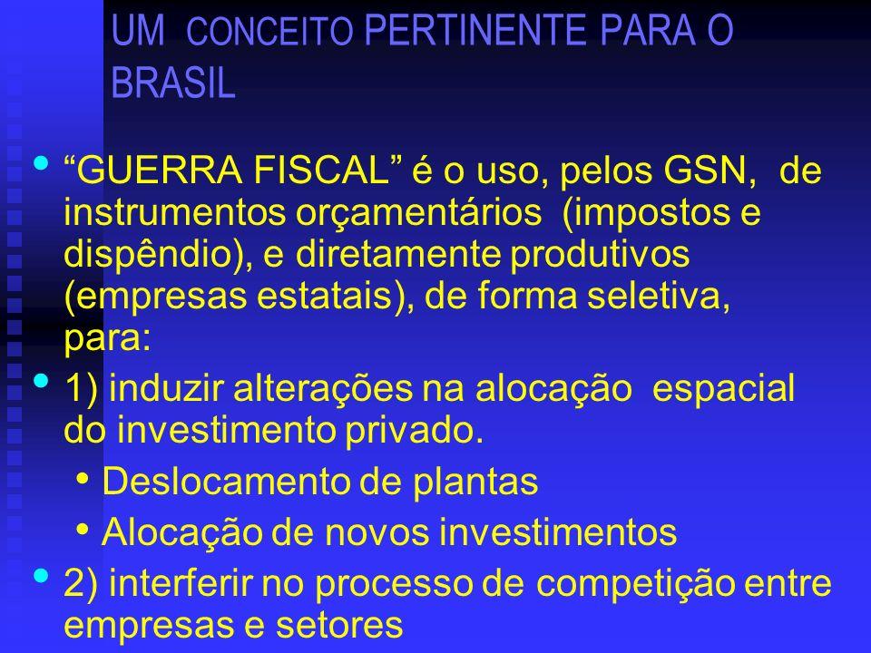 UM CONCEITO PERTINENTE PARA O BRASIL GUERRA FISCAL é o uso, pelos GSN, de instrumentos orçamentários (impostos e dispêndio), e diretamente produtivos