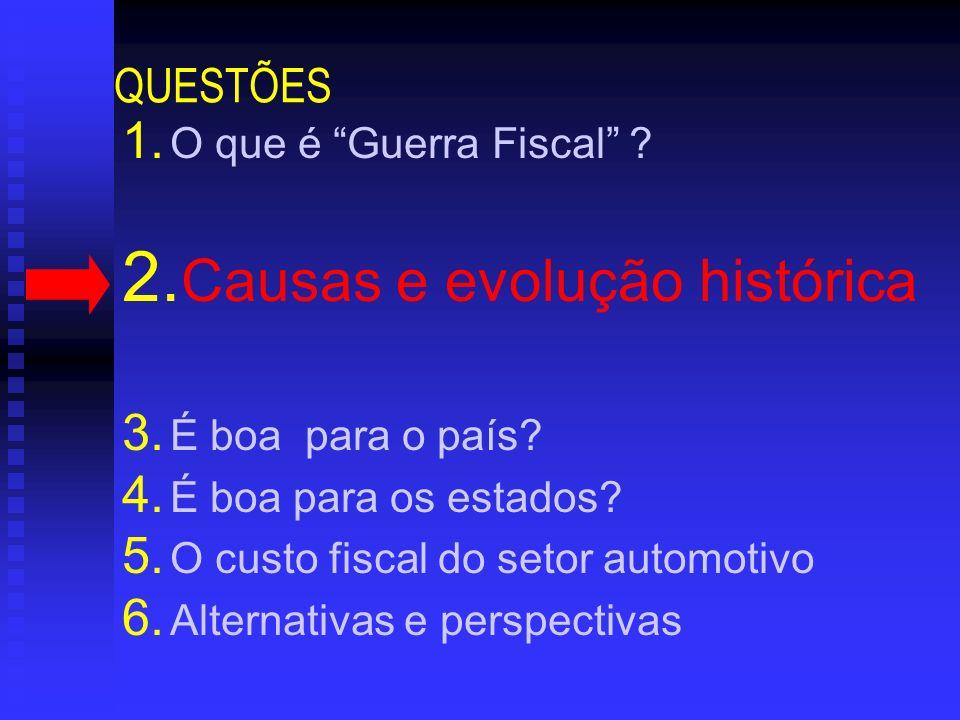 QUESTÕES 1. O que é Guerra Fiscal ? 2. Causas e evolução histórica 3. É boa para o país? 4. É boa para os estados? 5. O custo fiscal do setor automoti