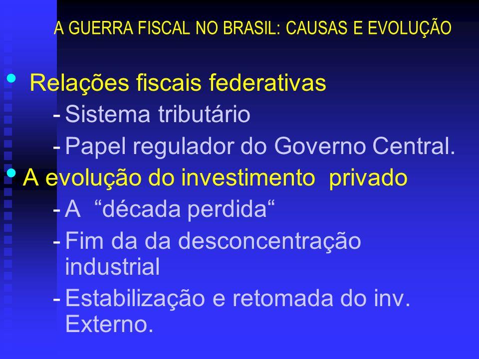 A GUERRA FISCAL NO BRASIL: CAUSAS E EVOLUÇÃO Relações fiscais federativas -Sistema tributário -Papel regulador do Governo Central. A evolução do inves