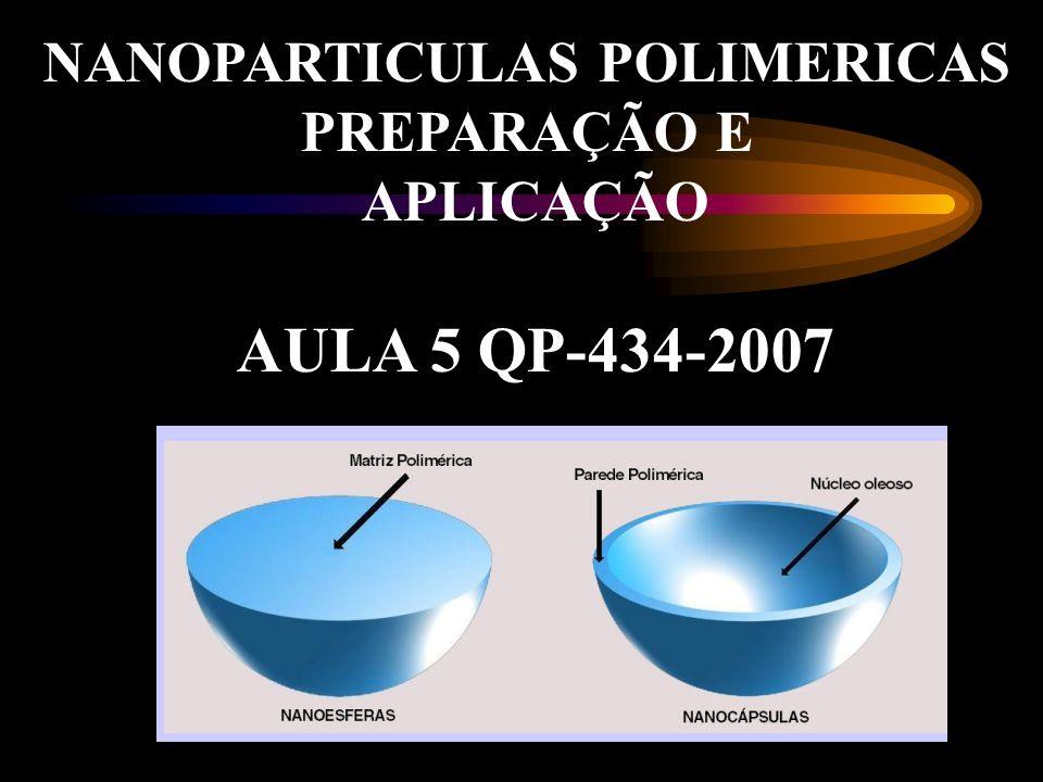 PREPARAÇÃO Evaporação de solvente modificado (nanoesferas).
