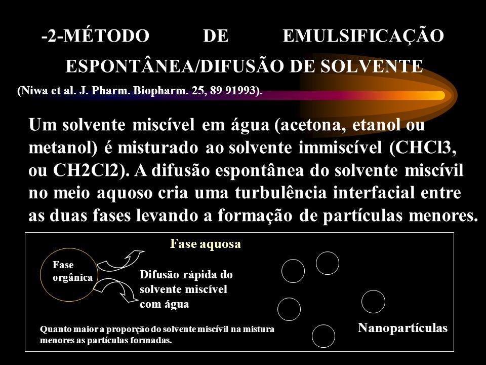 -2-MÉTODO DE EMULSIFICAÇÃO ESPONTÂNEA/DIFUSÃO DE SOLVENTE Um solvente miscível em água (acetona, etanol ou metanol) é misturado ao solvente immiscível (CHCl3, ou CH2Cl2).