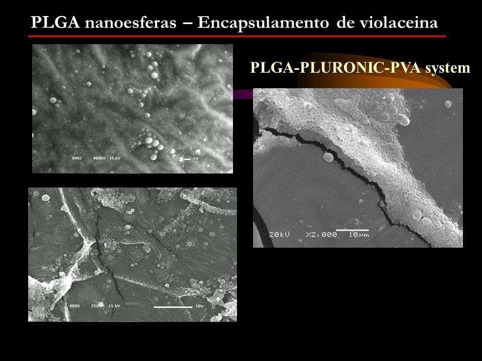 PLGA nanoesferas – Encapsulamento de violaceina PLGA-PLURONIC-PVA system
