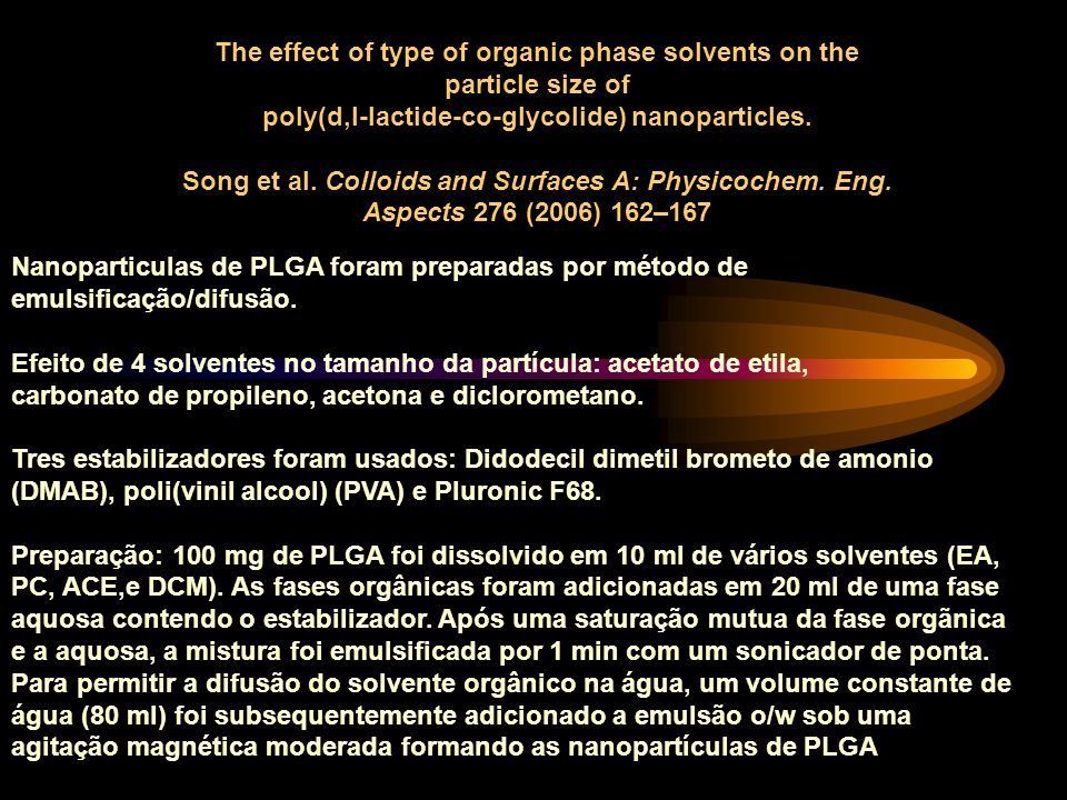 The effect of type of organic phase solvents on the particle size of poly(d,l-lactide-co-glycolide) nanoparticles.