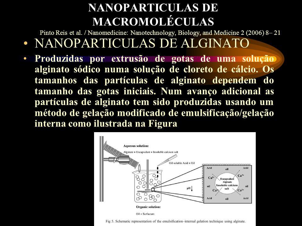 NANOPARTICULAS DE MACROMOLÉCULAS NANOPARTICULAS DE ALGINATO Produzidas por extrusão de gotas de uma solução alginato sódico numa solução de cloreto de cálcio.