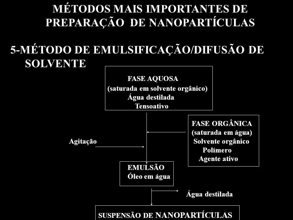 MÉTODOS MAIS IMPORTANTES DE PREPARAÇÃO DE NANOPARTÍCULAS 5-MÉTODO DE EMULSIFICAÇÃO/DIFUSÃO DE SOLVENTE FASE AQUOSA (saturada em solvente orgânico) Águ