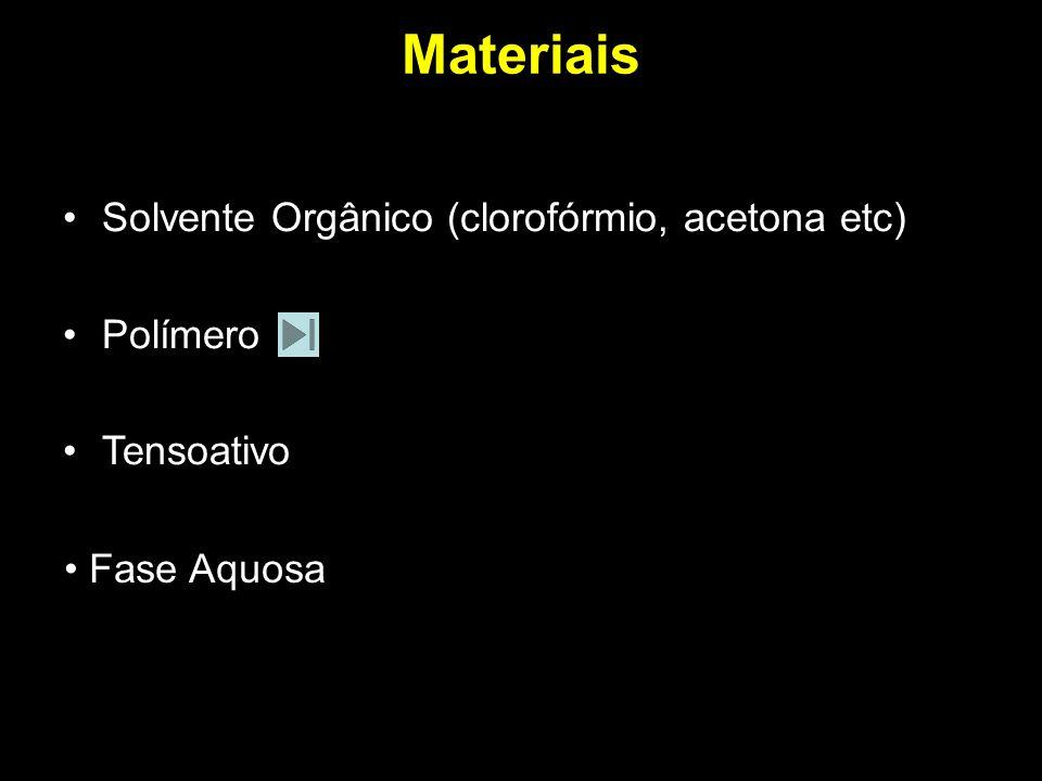 Materiais Solvente Orgânico (clorofórmio, acetona etc) Polímero Tensoativo Fase Aquosa