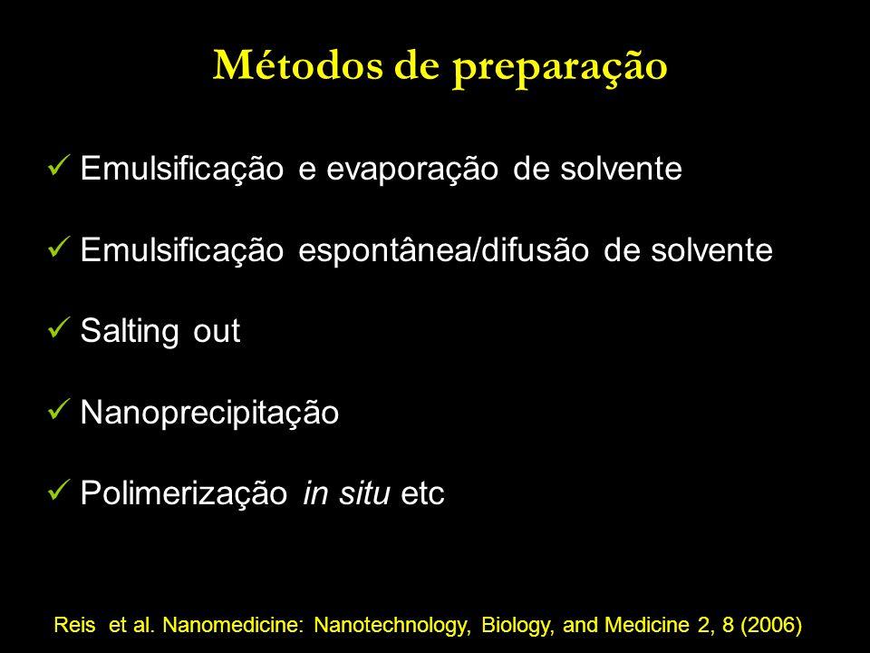Métodos de preparação Emulsificação e evaporação de solvente Emulsificação espontânea/difusão de solvente Salting out Nanoprecipitação Polimerização in situ etc Reis et al.