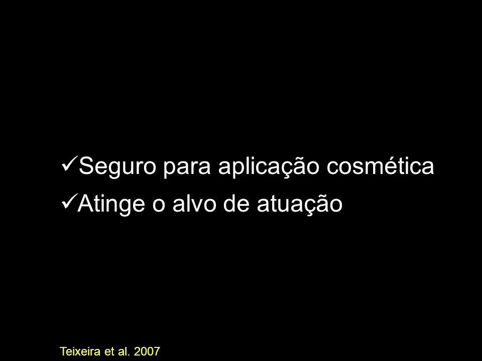 Seguro para aplicação cosmética Atinge o alvo de atuação Teixeira et al. 2007