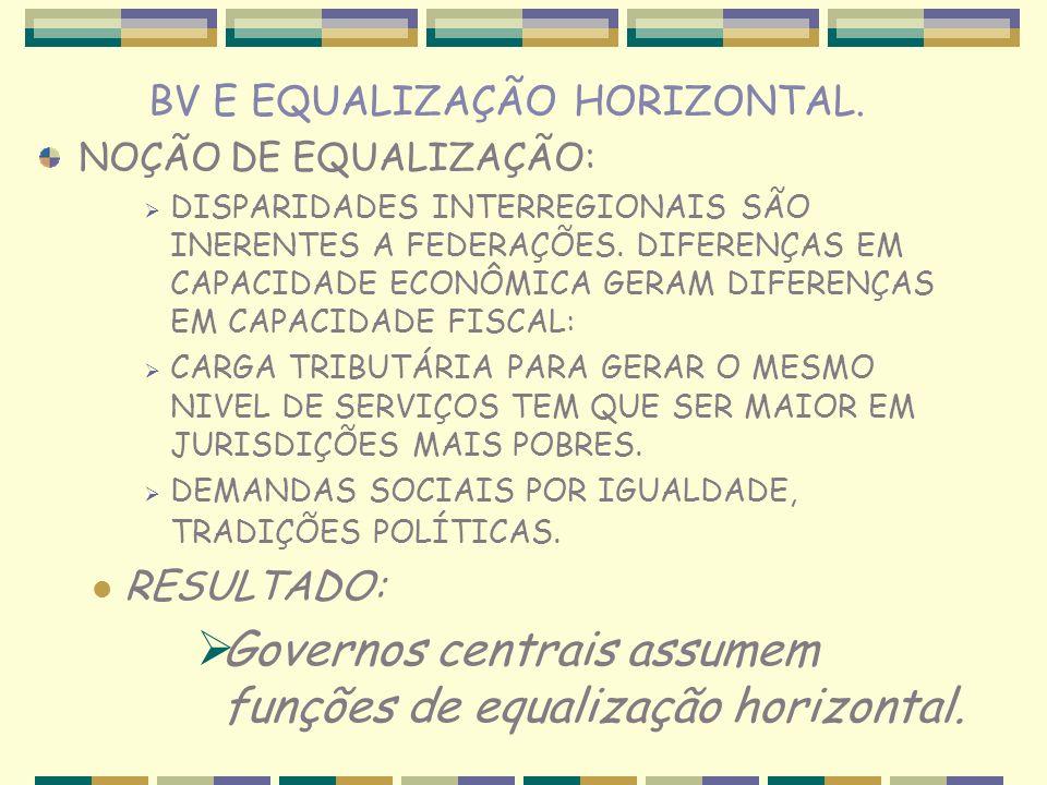 BV E EQUALIZAÇÃO HORIZONTAL. NOÇÃO DE EQUALIZAÇÃO: DISPARIDADES INTERREGIONAIS SÃO INERENTES A FEDERAÇÕES. DIFERENÇAS EM CAPACIDADE ECONÔMICA GERAM DI