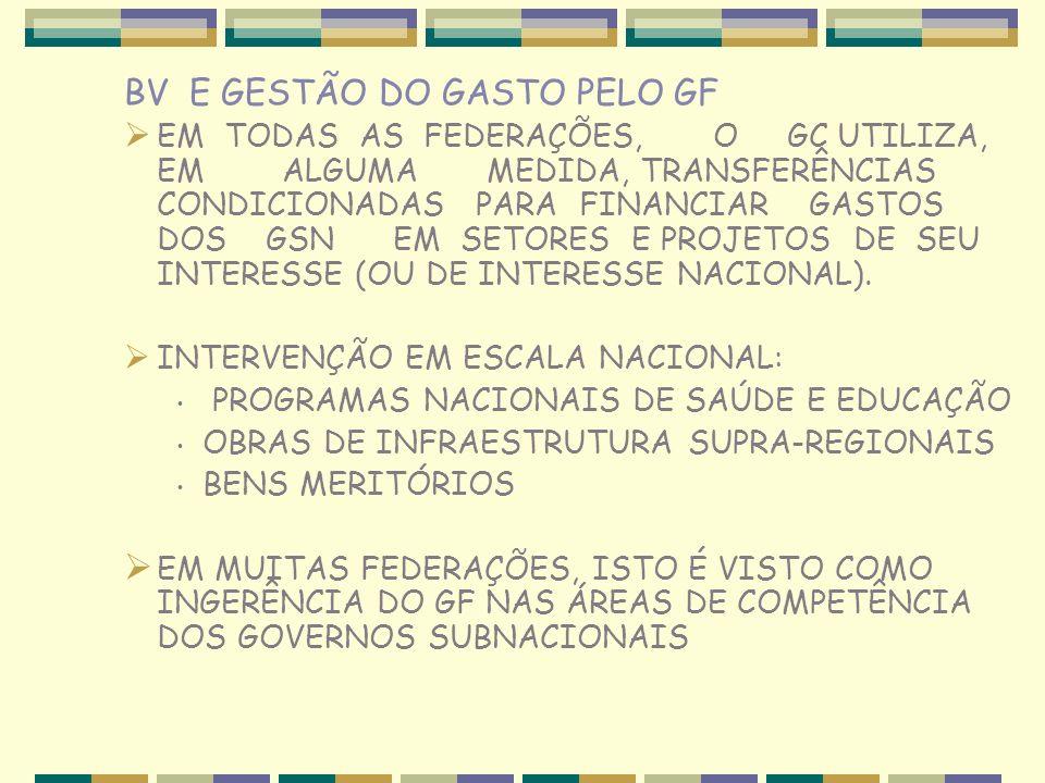 BV E GESTÃO DO GASTO PELO GF EM TODAS AS FEDERAÇÕES, O GC UTILIZA, EM ALGUMA MEDIDA, TRANSFERÊNCIAS CONDICIONADAS PARA FINANCIAR GASTOS DOS GSN EM SETORES E PROJETOS DE SEU INTERESSE (OU DE INTERESSE NACIONAL).
