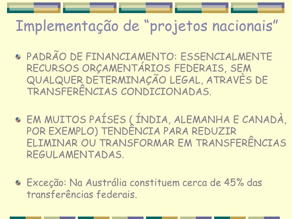 Implementação de projetos nacionais PADRÃO DE FINANCIAMENTO: ESSENCIALMENTE RECURSOS ORÇAMENTÁRIOS FEDERAIS, SEM QUALQUER DETERMINAÇÃO LEGAL, ATRAVÈS DE TRANSFERÊNCIAS CONDICIONADAS.