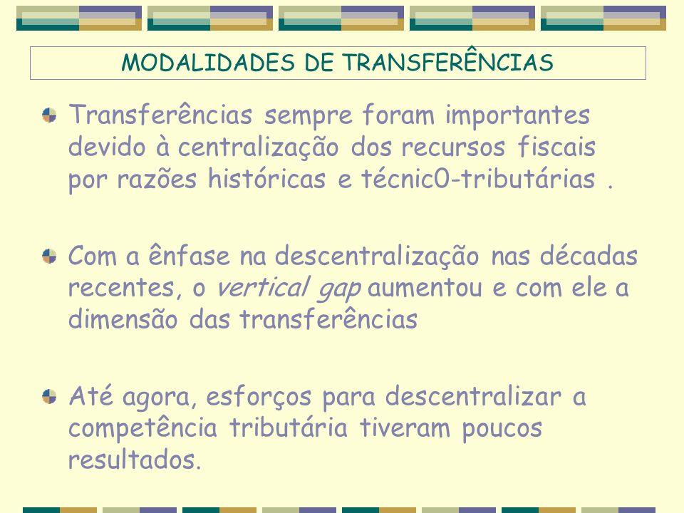 Transferências sempre foram importantes devido à centralização dos recursos fiscais por razões históricas e técnic0-tributárias. Com a ênfase na desce