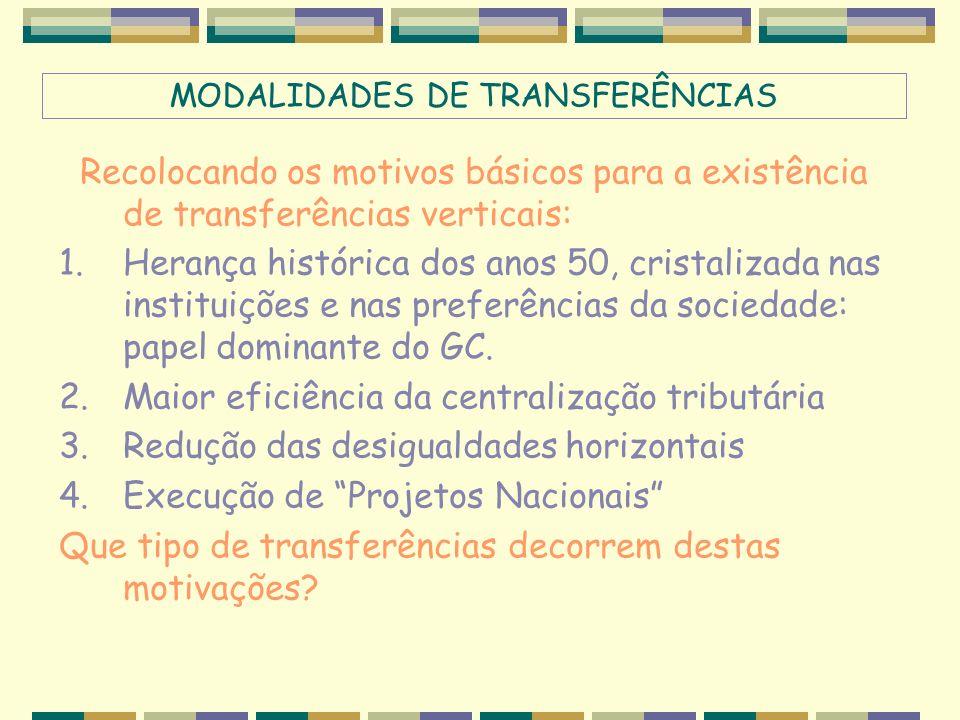 Recolocando os motivos básicos para a existência de transferências verticais: 1.Herança histórica dos anos 50, cristalizada nas instituições e nas preferências da sociedade: papel dominante do GC.