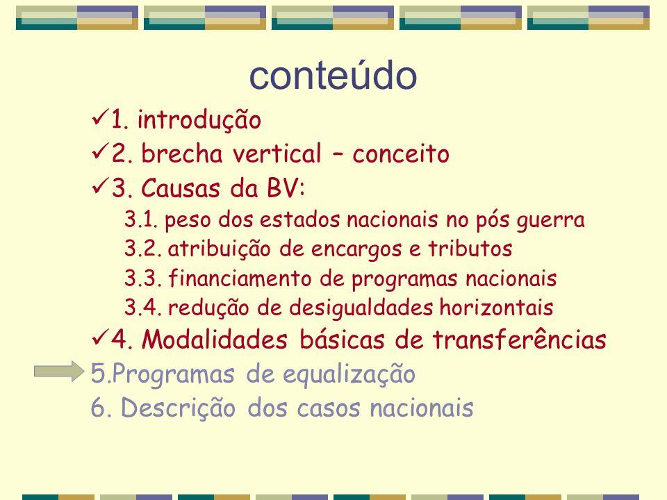 conteúdo 1.introdução 2. brecha vertical – conceito 3.