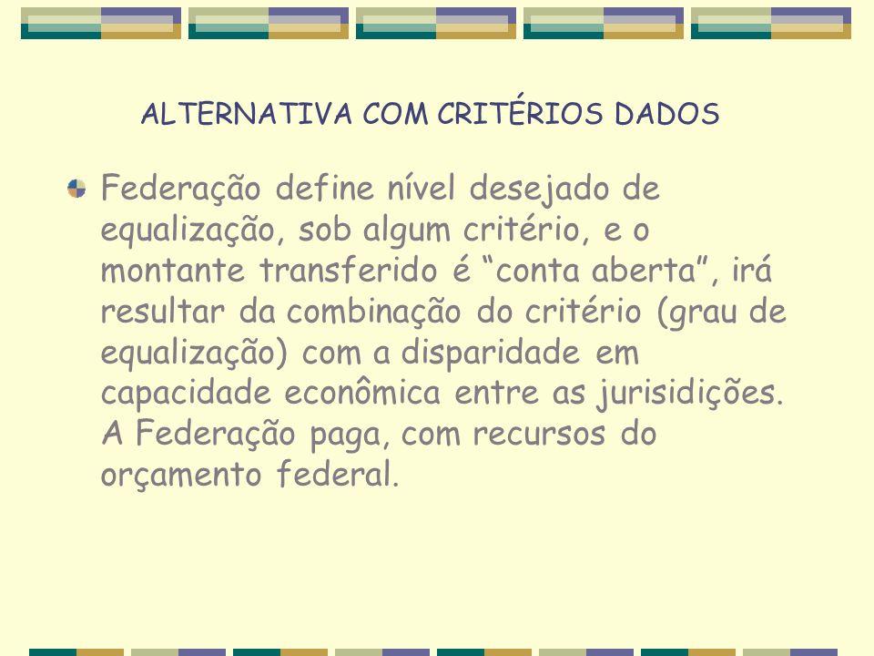 ALTERNATIVA COM CRITÉRIOS DADOS Federação define nível desejado de equalização, sob algum critério, e o montante transferido é conta aberta, irá resul