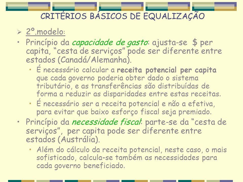 CRITÉRIOS BÁSICOS DE EQUALIZAÇÃO 2º.modelo : Princípio da capacidade de gasto: ajusta-se $ per capita, cesta de serviços pode ser diferente entre esta