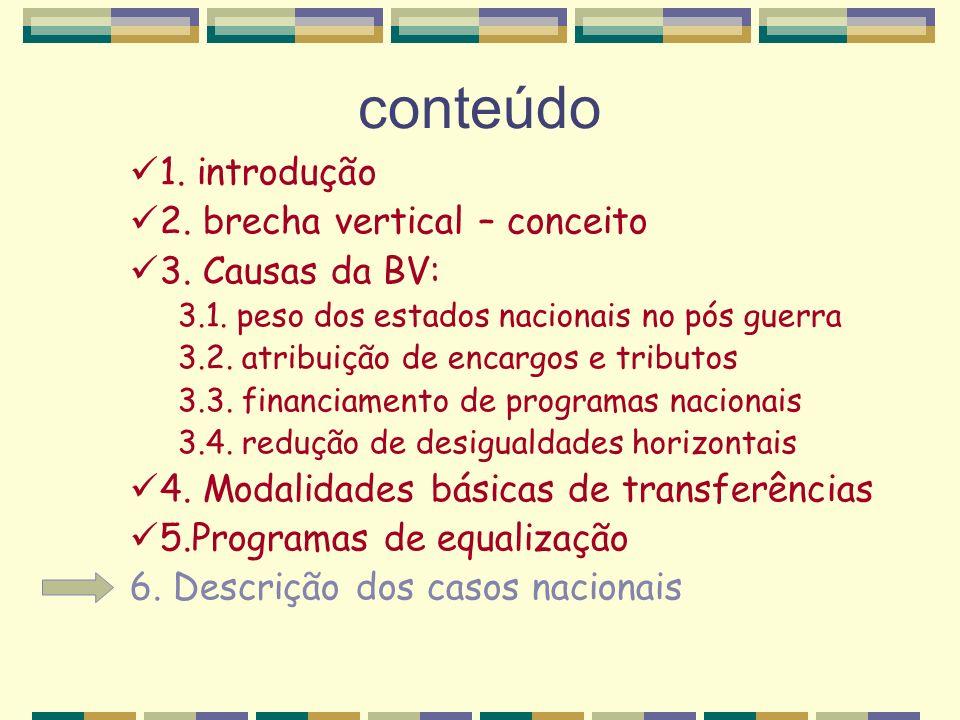 conteúdo 1. introdução 2. brecha vertical – conceito 3. Causas da BV: 3.1. peso dos estados nacionais no pós guerra 3.2. atribuição de encargos e trib