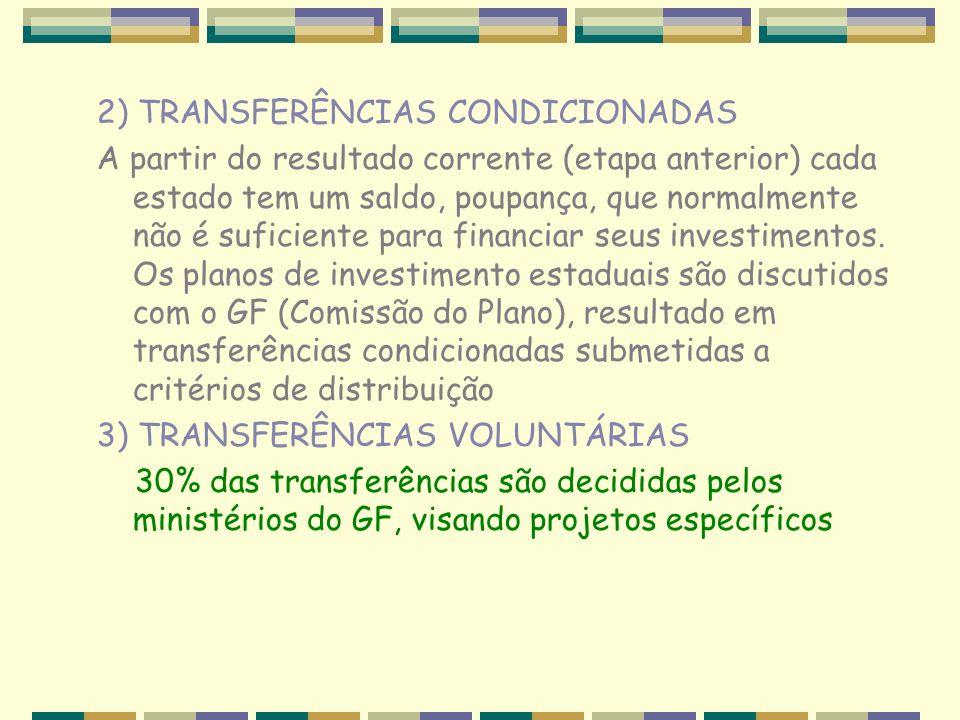 2) TRANSFERÊNCIAS CONDICIONADAS A partir do resultado corrente (etapa anterior) cada estado tem um saldo, poupança, que normalmente não é suficiente para financiar seus investimentos.
