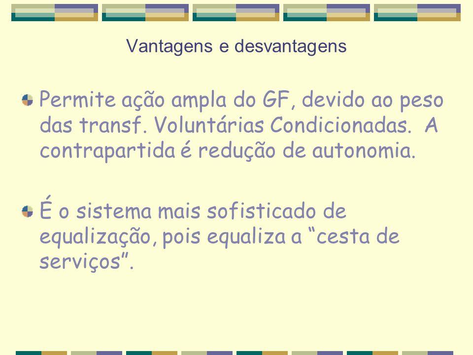 Vantagens e desvantagens Permite ação ampla do GF, devido ao peso das transf. Voluntárias Condicionadas. A contrapartida é redução de autonomia. É o s