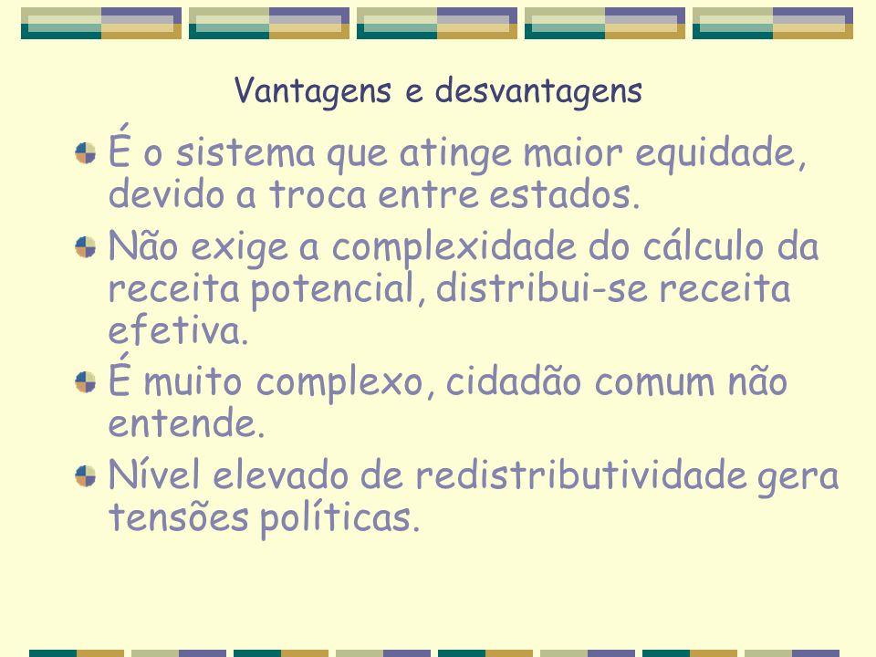 Vantagens e desvantagens É o sistema que atinge maior equidade, devido a troca entre estados.
