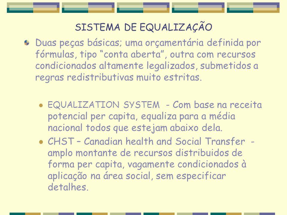 SISTEMA DE EQUALIZAÇÃO Duas peças básicas; uma orçamentária definida por fórmulas, tipo conta aberta, outra com recursos condicionados altamente legalizados, submetidos a regras redistributivas muito estritas.