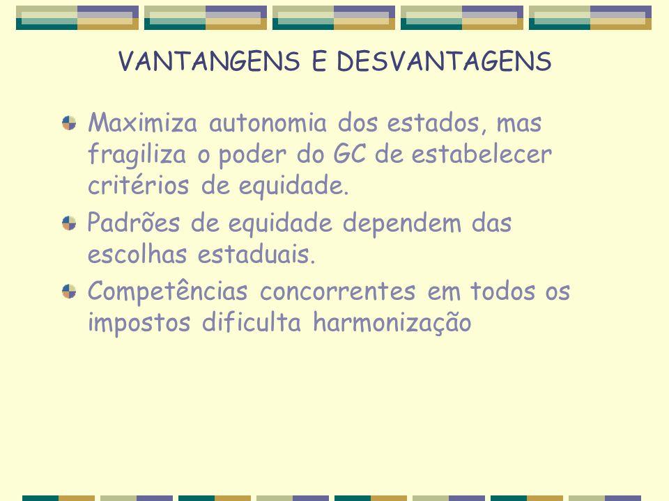 VANTANGENS E DESVANTAGENS Maximiza autonomia dos estados, mas fragiliza o poder do GC de estabelecer critérios de equidade.