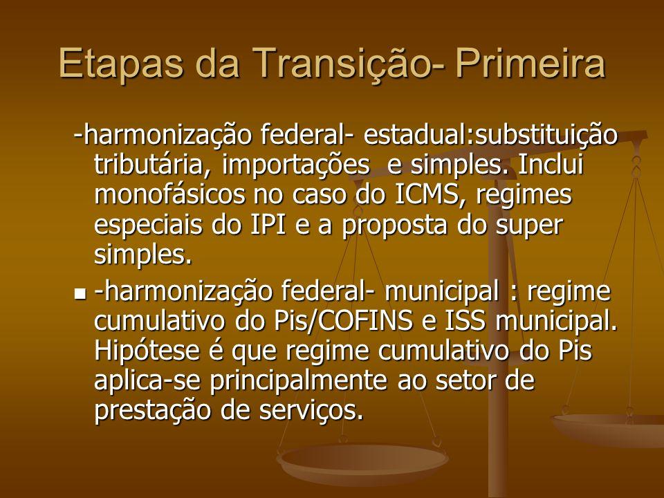 Etapas da Transição- Primeira -harmonização federal- estadual:substituição tributária, importações e simples.