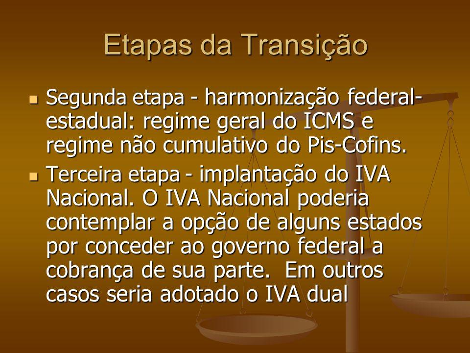 Etapas da Transição Segunda etapa - harmonização federal- estadual: regime geral do ICMS e regime não cumulativo do Pis-Cofins.