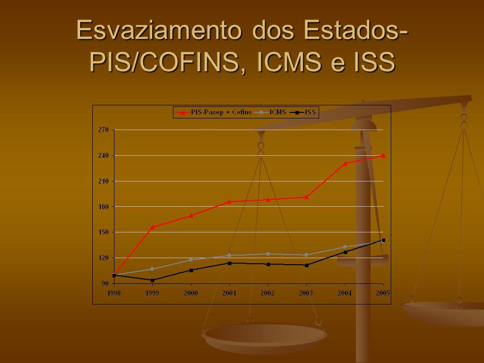 Esvaziamento dos Estados- PIS/COFINS, ICMS e ISS