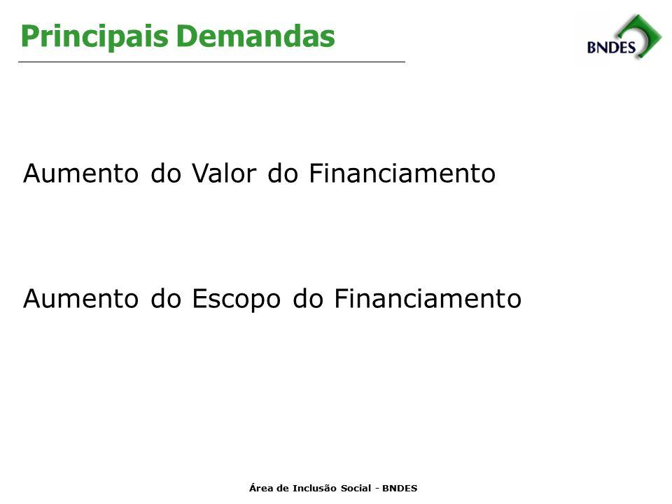 Área de Inclusão Social - BNDES Principais Demandas Aumento do Valor do Financiamento Aumento do Escopo do Financiamento