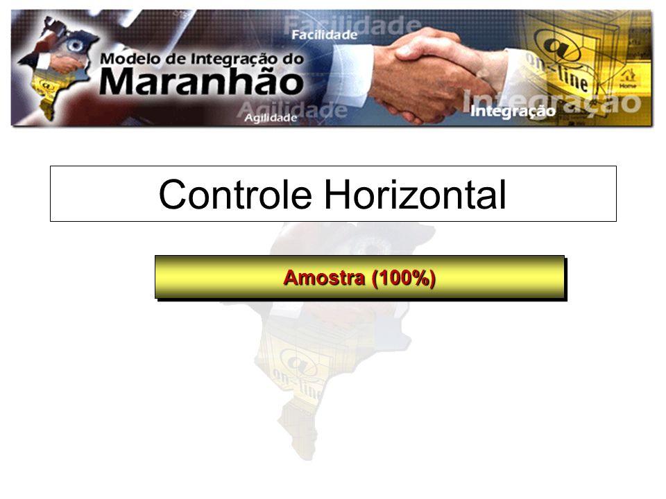 Controle Horizontal Amostra (100%)