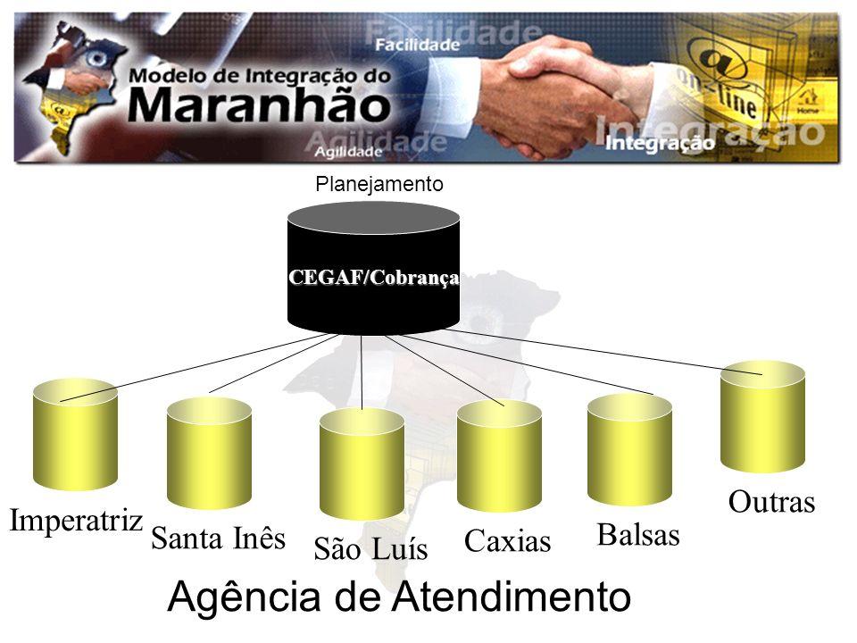 ImperatrizSanta Inês CEGAF/Cobrança OutrasBalsasCaxiasSão Luís Planejamento Agência de Atendimento