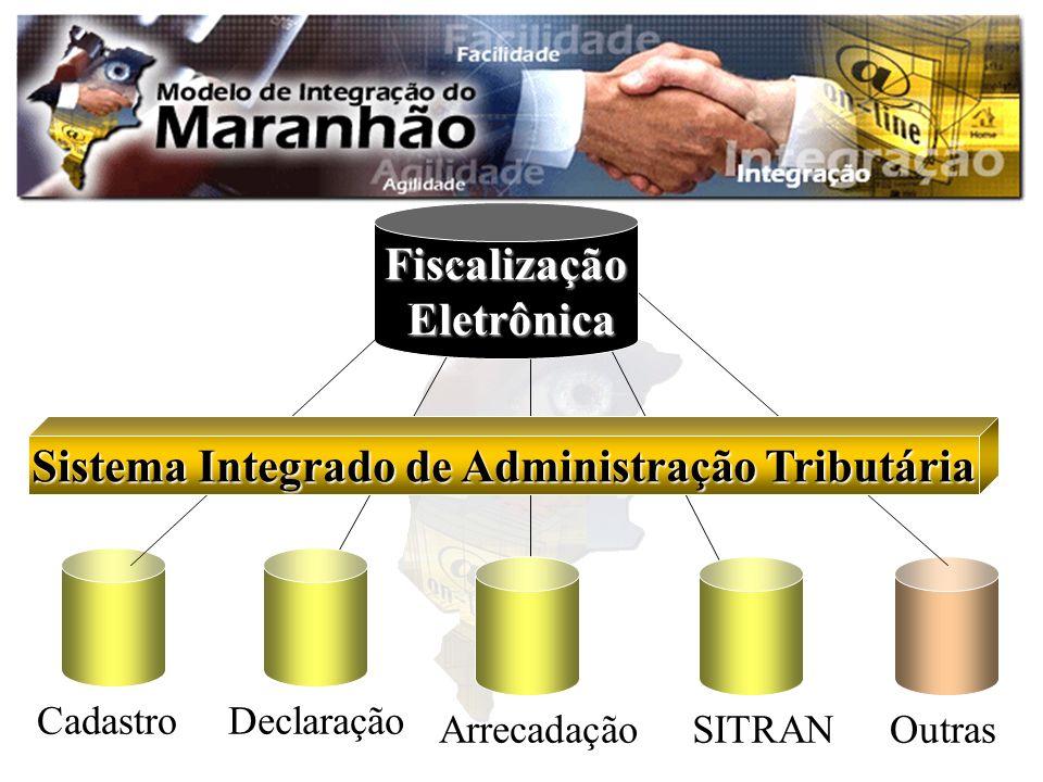 CadastroDeclaraçãoArrecadaçãoOutras Fiscalização Eletrônica Eletrônica SITRAN Sistema Integrado de Administração Tributária