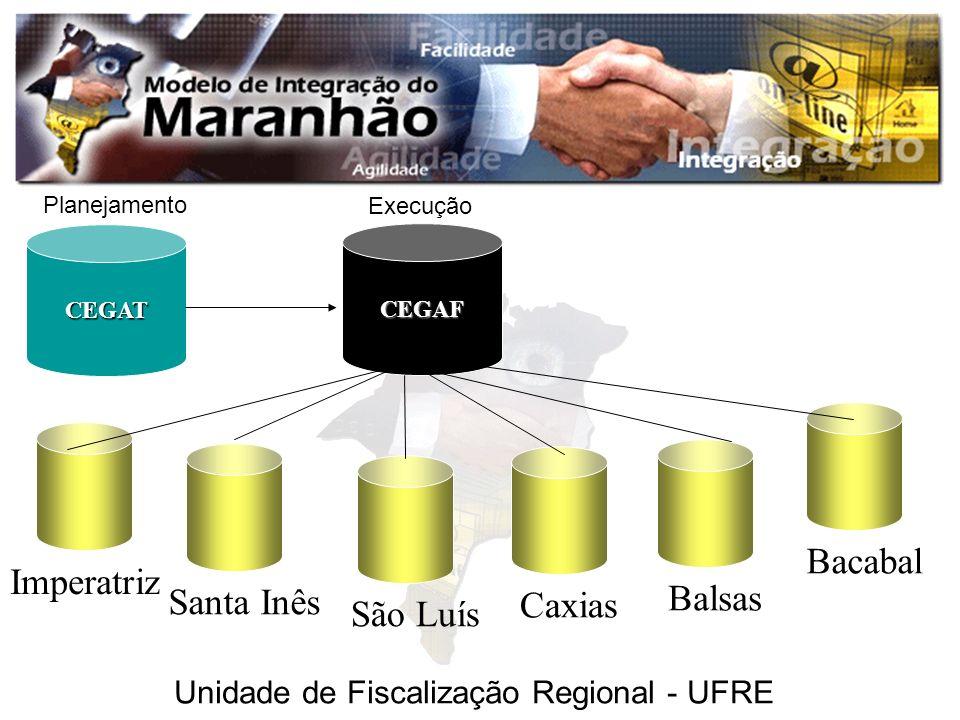 ImperatrizSanta Inês CEGAF BacabalBalsasCaxiasSão Luís CEGAT Planejamento Execução Unidade de Fiscalização Regional - UFRE