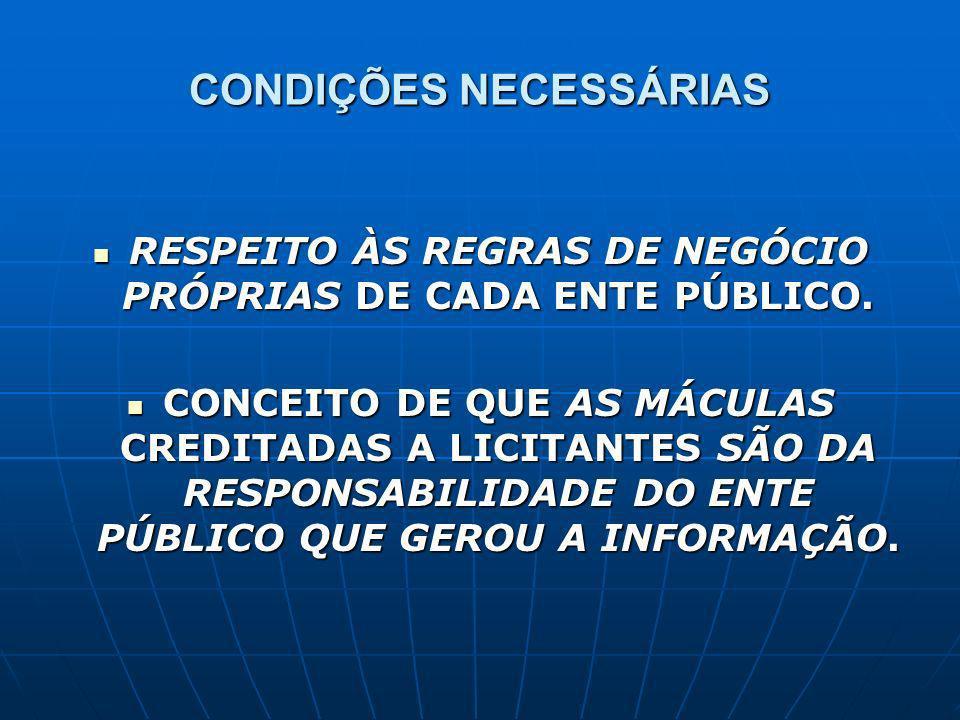 CONDIÇÕES NECESSÁRIAS RESPEITO ÀS REGRAS DE NEGÓCIO PRÓPRIAS DE CADA ENTE PÚBLICO.
