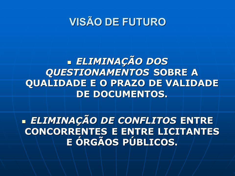VISÃO DE FUTURO ELIMINAÇÃO DOS QUESTIONAMENTOS SOBRE A QUALIDADE E O PRAZO DE VALIDADE DE DOCUMENTOS.