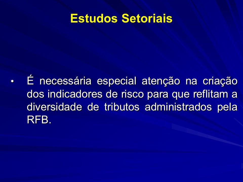 Estudos Setoriais É necessária especial atenção na criação dos indicadores de risco para que reflitam a diversidade de tributos administrados pela RFB