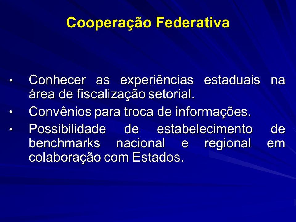 Cooperação Federativa Conhecer as experiências estaduais na área de fiscalização setorial. Conhecer as experiências estaduais na área de fiscalização