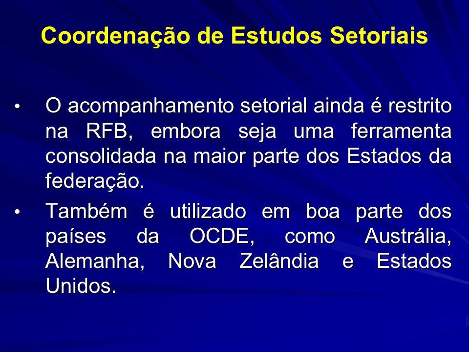 Coordenação de Estudos Setoriais O acompanhamento setorial ainda é restrito na RFB, embora seja uma ferramenta consolidada na maior parte dos Estados