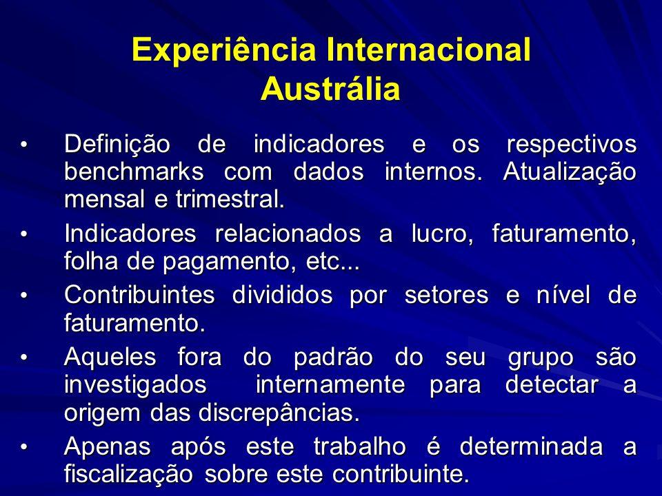 Experiência Internacional Austrália Definição de indicadores e os respectivos benchmarks com dados internos. Atualização mensal e trimestral. Definiçã