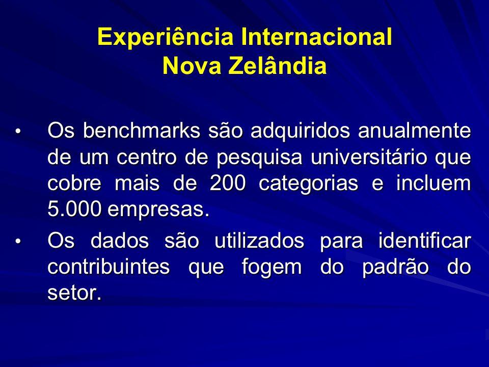 Experiência Internacional Nova Zelândia Os benchmarks são adquiridos anualmente de um centro de pesquisa universitário que cobre mais de 200 categoria