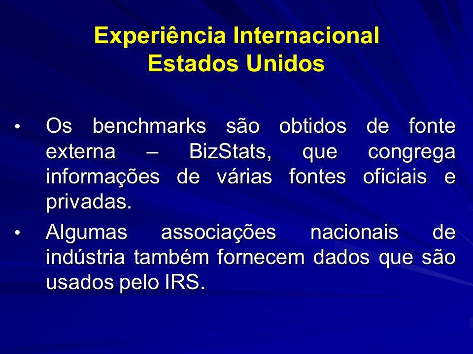 Experiência Internacional Estados Unidos Os benchmarks são obtidos de fonte externa – BizStats, que congrega informações de várias fontes oficiais e p