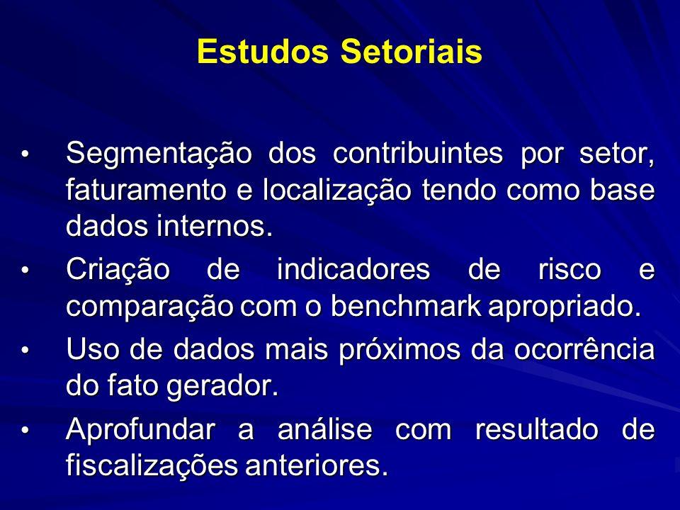 Estudos Setoriais Segmentação dos contribuintes por setor, faturamento e localização tendo como base dados internos. Segmentação dos contribuintes por